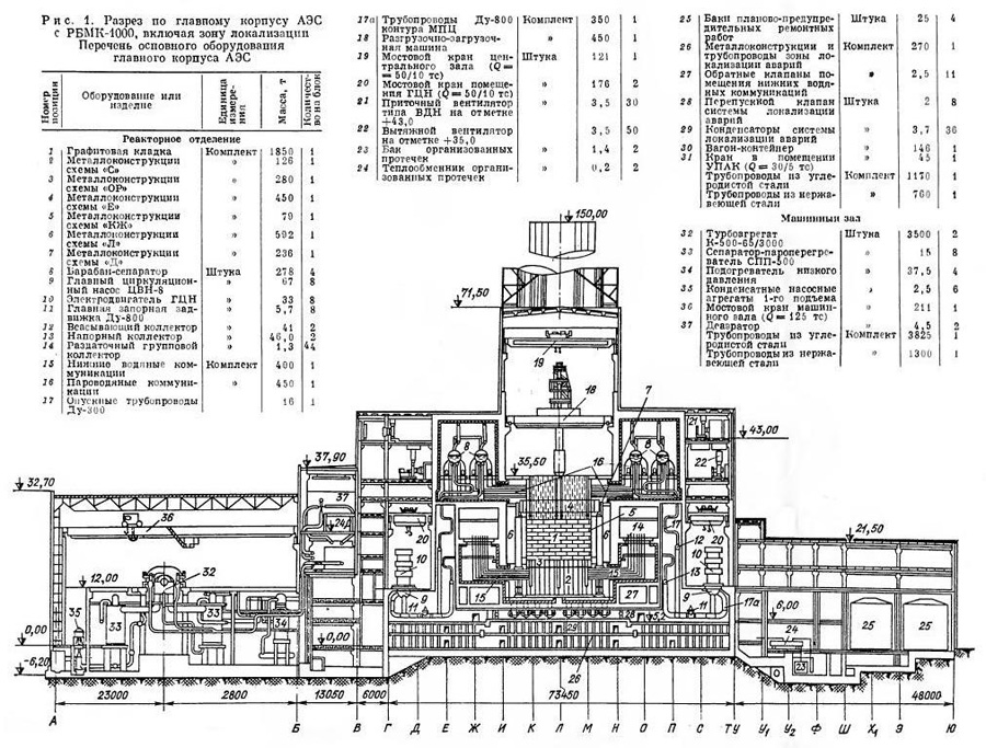 nuclear power plant diagram nuclear energy